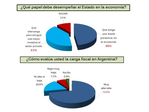 estatismo grafico YR